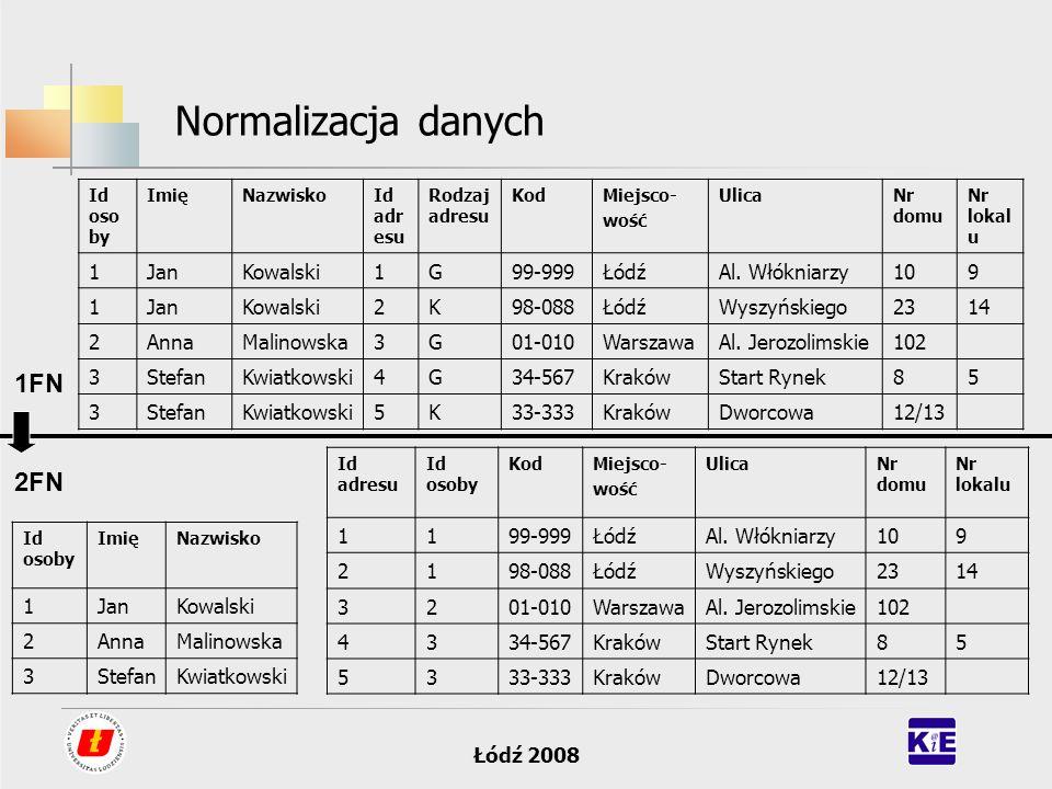 Łódź 2008 Normalizacja danych Id oso by ImięNazwiskoId adr esu Rodzaj adresu KodMiejsco- wość UlicaNr domu Nr lokal u 1JanKowalski1G99-999ŁódźAl. Włók