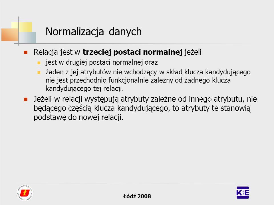 Łódź 2008 Normalizacja danych Relacja jest w trzeciej postaci normalnej jeżeli jest w drugiej postaci normalnej oraz żaden z jej atrybutów nie wchodzą