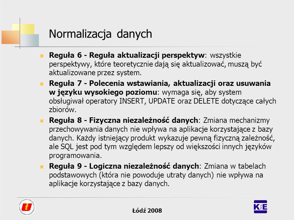 Łódź 2008 Normalizacja danych Reguła 6 - Reguła aktualizacji perspektyw: wszystkie perspektywy, które teoretycznie dają się aktualizować, muszą być ak