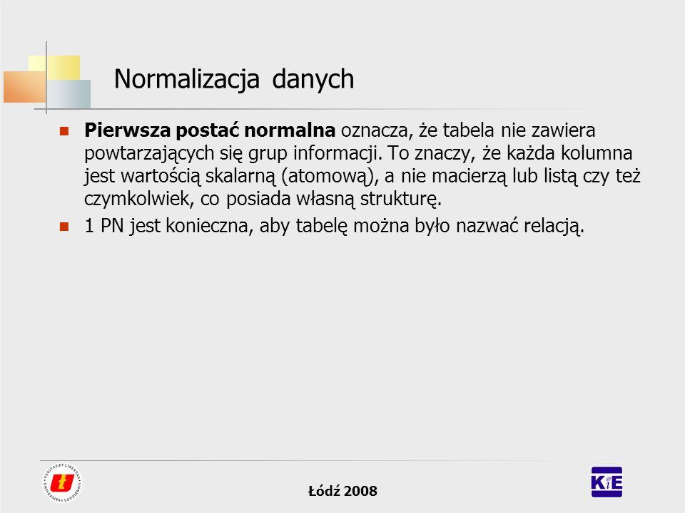 Łódź 2008 Normalizacja danych Pierwsza postać normalna oznacza, że tabela nie zawiera powtarzających się grup informacji. To znaczy, że każda kolumna