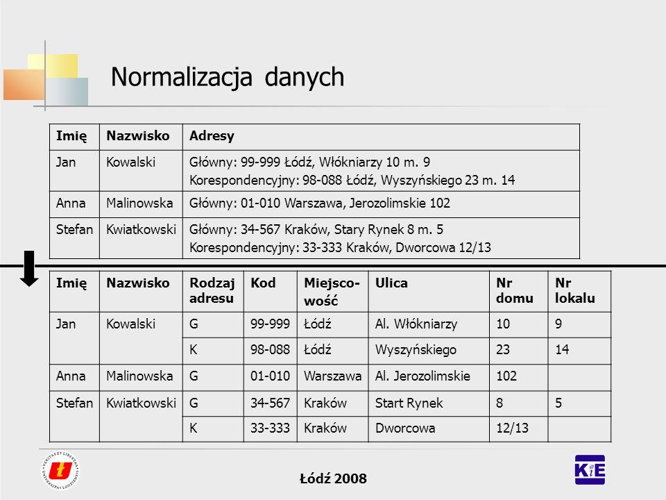 Łódź 2008 Normalizacja danych ImięNazwiskoAdresy JanKowalskiGłówny: 99-999 Łódź, Włókniarzy 10 m. 9 Korespondencyjny: 98-088 Łódź, Wyszyńskiego 23 m.
