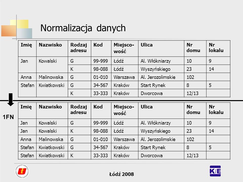 Łódź 2008 Normalizacja danych ImięNazwiskoRodzaj adresu KodMiejsco- wość UlicaNr domu Nr lokalu JanKowalskiG99-999ŁódźAl. Włókniarzy109 K98-088ŁódźWys