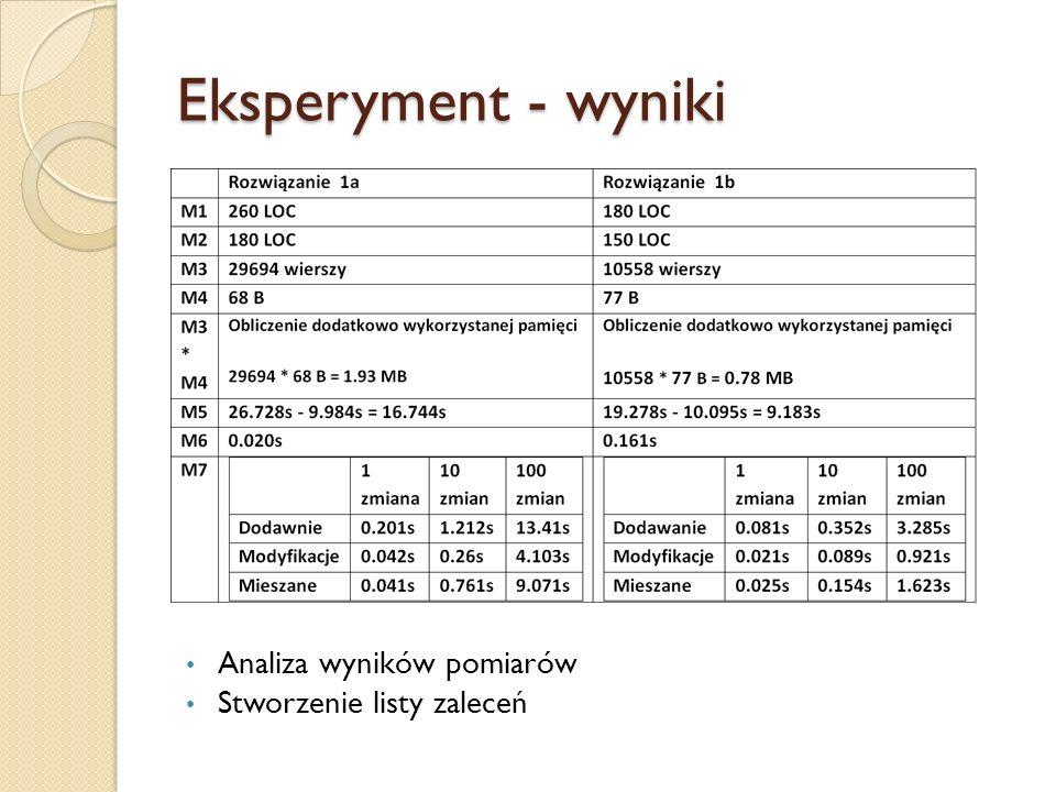 Eksperyment - wyniki Analiza wyników pomiarów Stworzenie listy zaleceń