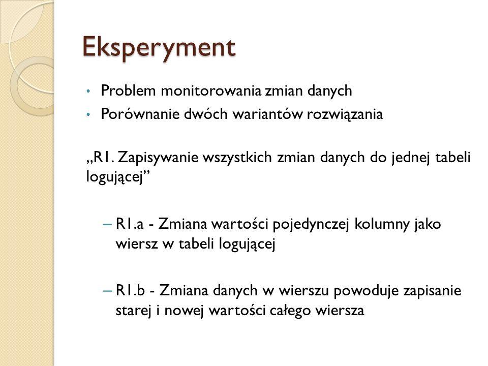 Eksperyment Problem monitorowania zmian danych Porównanie dwóch wariantów rozwiązania R1.
