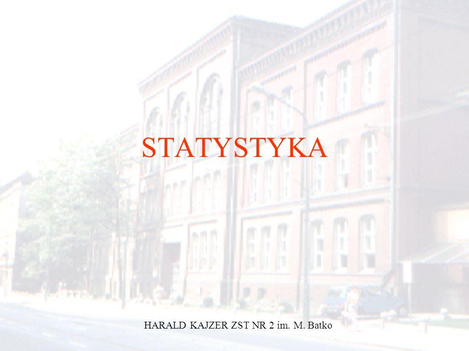 STATYSTYKA HARALD KAJZER ZST NR 2 im. M. Batko