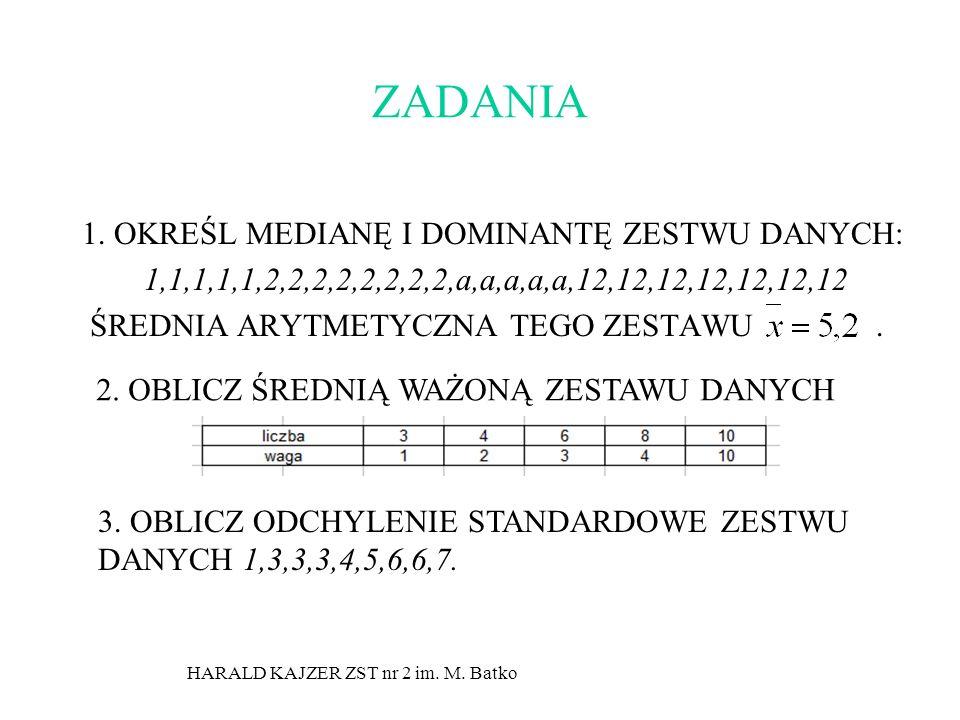 HARALD KAJZER ZST nr 2 im. M. Batko ZADANIA 1. OKREŚL MEDIANĘ I DOMINANTĘ ZESTWU DANYCH: 1,1,1,1,1,2,2,2,2,2,2,2,2,a,a,a,a,a,12,12,12,12,12,12,12 ŚRED