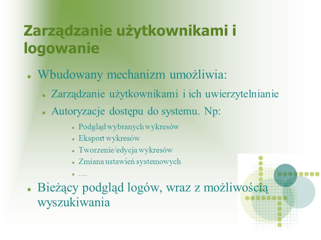 Zarządzanie użytkownikami i logowanie Wbudowany mechanizm umożliwia: Zarządzanie użytkownikami i ich uwierzytelnianie Autoryzacje dostępu do systemu.