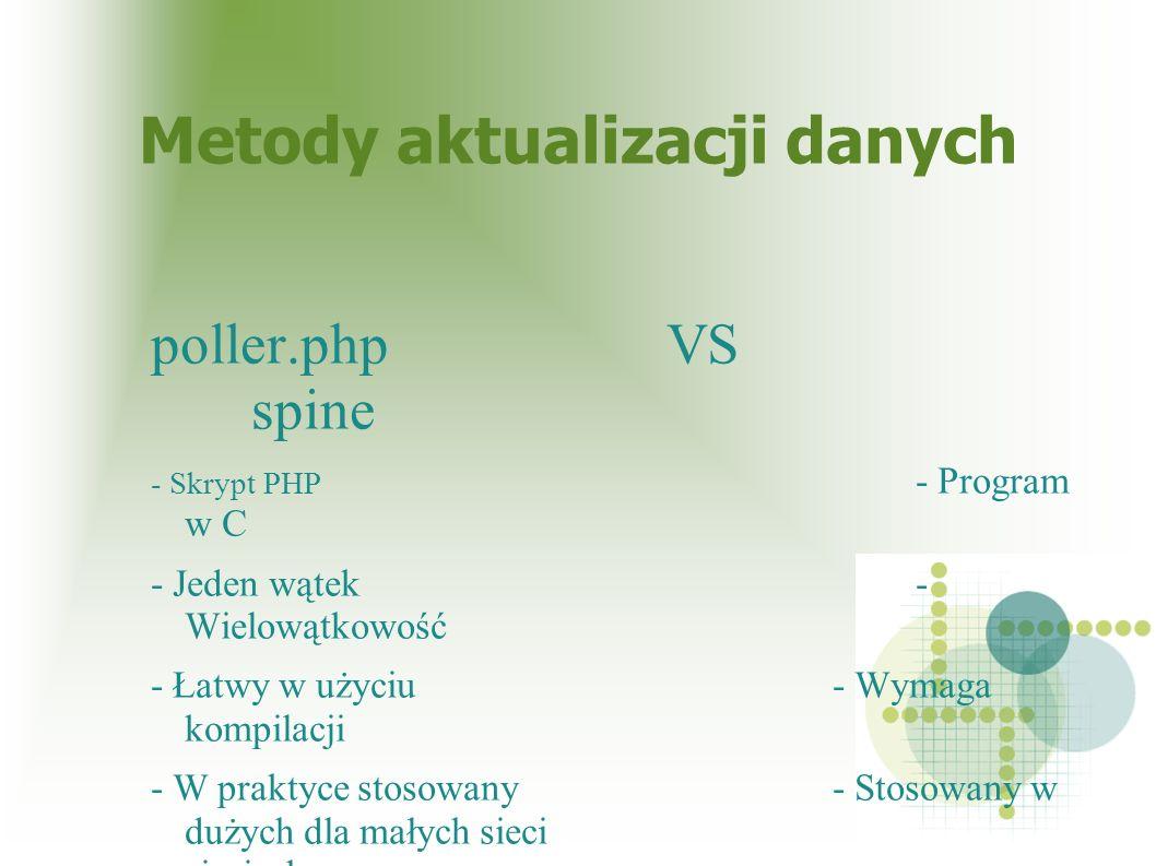 Metody aktualizacji danych poller.php VS spine - Skrypt PHP - Program w C - Jeden wątek- Wielowątkowość - Łatwy w użyciu- Wymaga kompilacji - W prakty