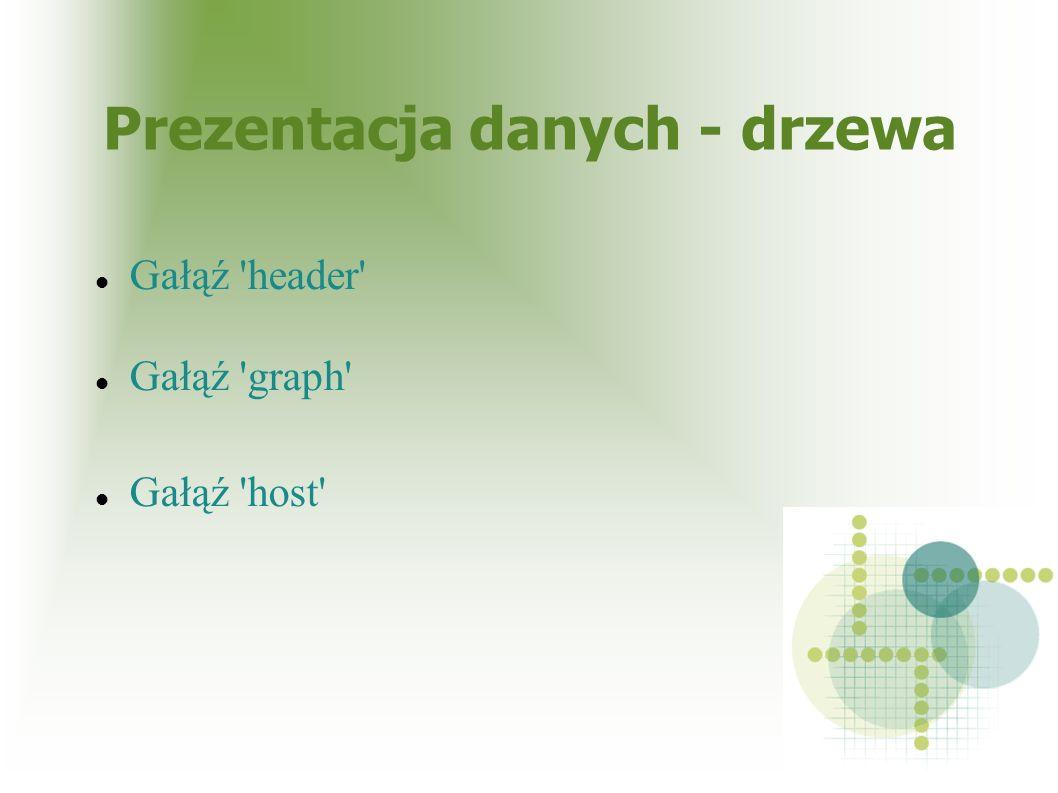 Prezentacja danych - drzewa Gałąź 'header' Gałąź 'graph' Gałąź 'host'