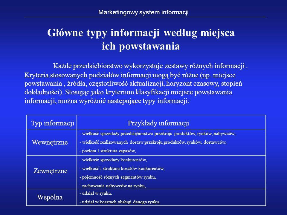 Marketingowy system informacji Każde przedsiębiorstwo wykorzystuje zestawy różnych informacji. Kryteria stosowanych podziałów informacji mogą być różn
