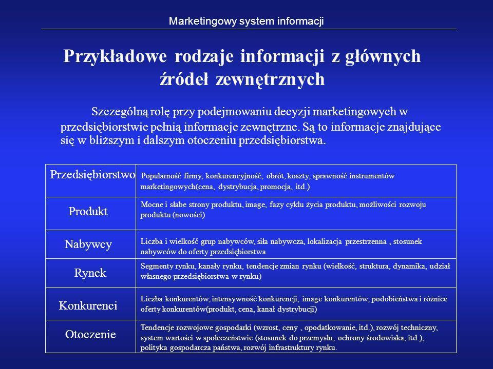 Szczególną rolę przy podejmowaniu decyzji marketingowych w przedsiębiorstwie pełnią informacje zewnętrzne. Są to informacje znajdujące się w bliższym