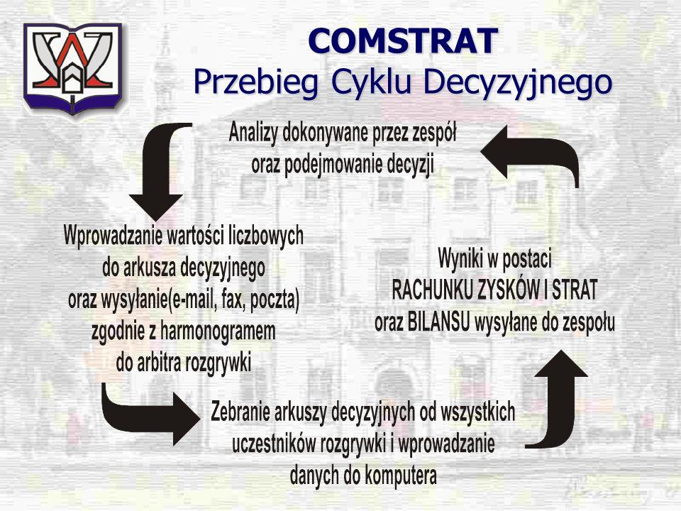 COMSTRAT Organizacja Rozgrywki Przed rozpoczęciem gry uczestnicy zostają podzieleni na zespoły złożone z 5 osób – takich zespołów na jednym rynku może być maksymalnie 5.