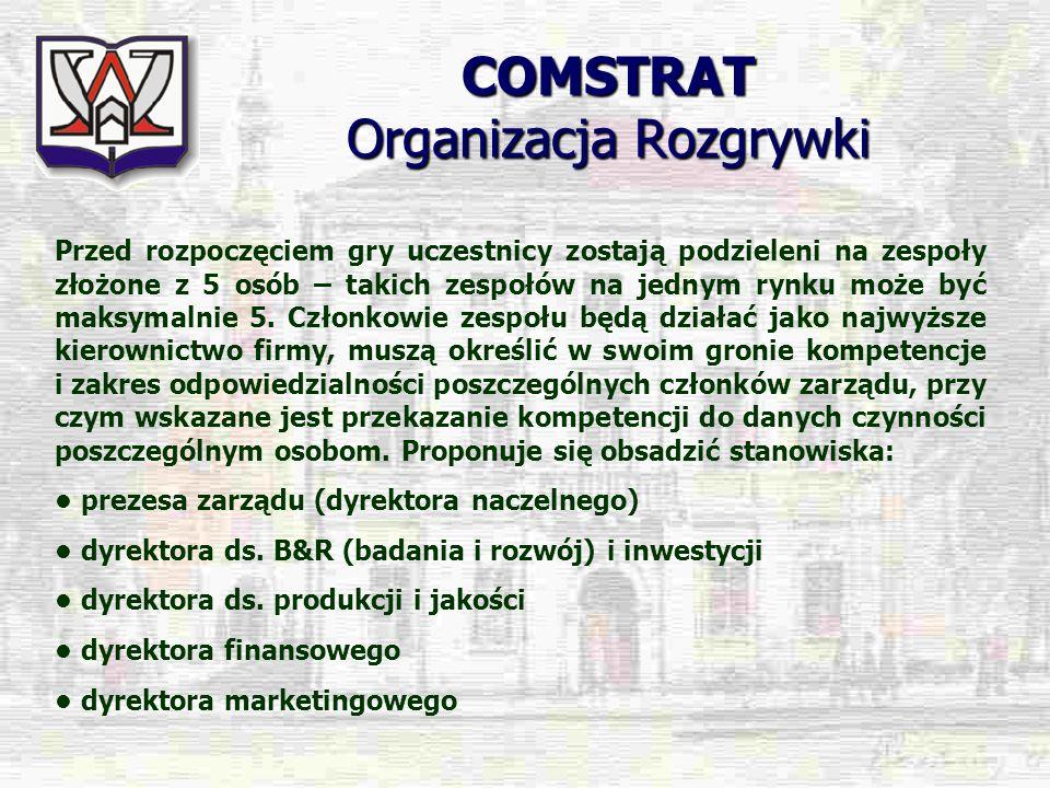 COMSTRAT Organizacja Rozgrywki Przed rozpoczęciem gry uczestnicy zostają podzieleni na zespoły złożone z 5 osób – takich zespołów na jednym rynku może