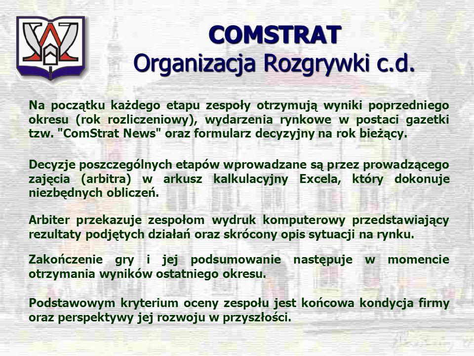 COMSTRAT Organizacja Rozgrywki c.d. Na początku każdego etapu zespoły otrzymują wyniki poprzedniego okresu (rok rozliczeniowy), wydarzenia rynkowe w p