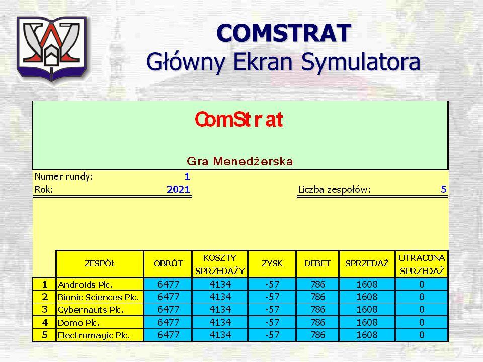 COMSTRAT Rachunek Wyników i Bilans