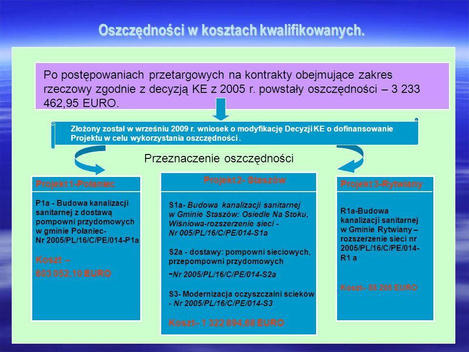 Oszczędności w kosztach kwalifikowanych. Po postępowaniach przetargowych na kontrakty obejmujące zakres rzeczowy zgodnie z decyzją KE z 2005 r. powsta
