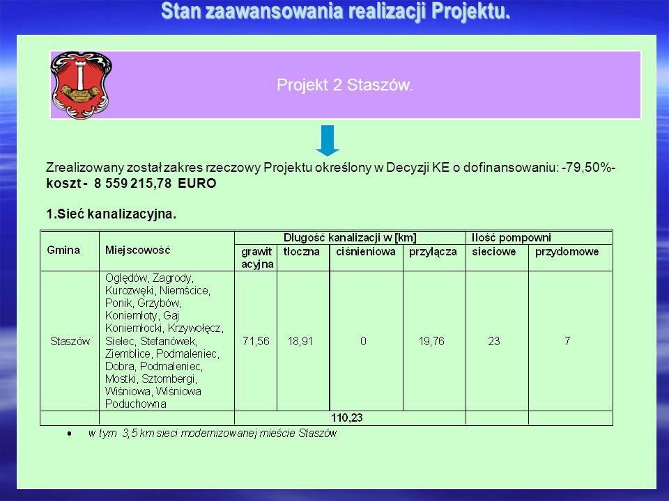 Stan zaawansowania realizacji Projektu. Projekt 2 Staszów. Zrealizowany został zakres rzeczowy Projektu określony w Decyzji KE o dofinansowaniu: -79,5