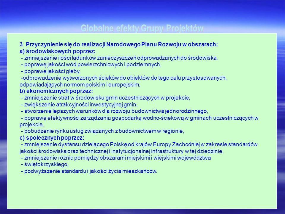 Globalne efekty Grupy Projektów 3. Przyczynienie się do realizacji Narodowego Planu Rozwoju w obszarach: a) środowiskowych poprzez: - zmniejszenie ilo