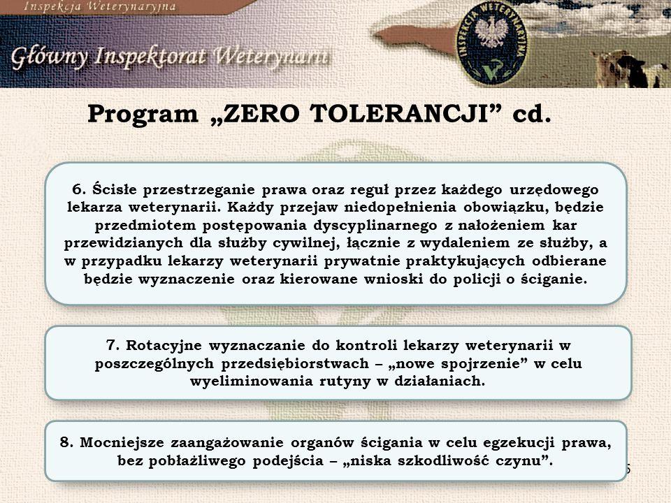 6 W ramach programu Zero tolerancji do dnia 10.12.2013 r.