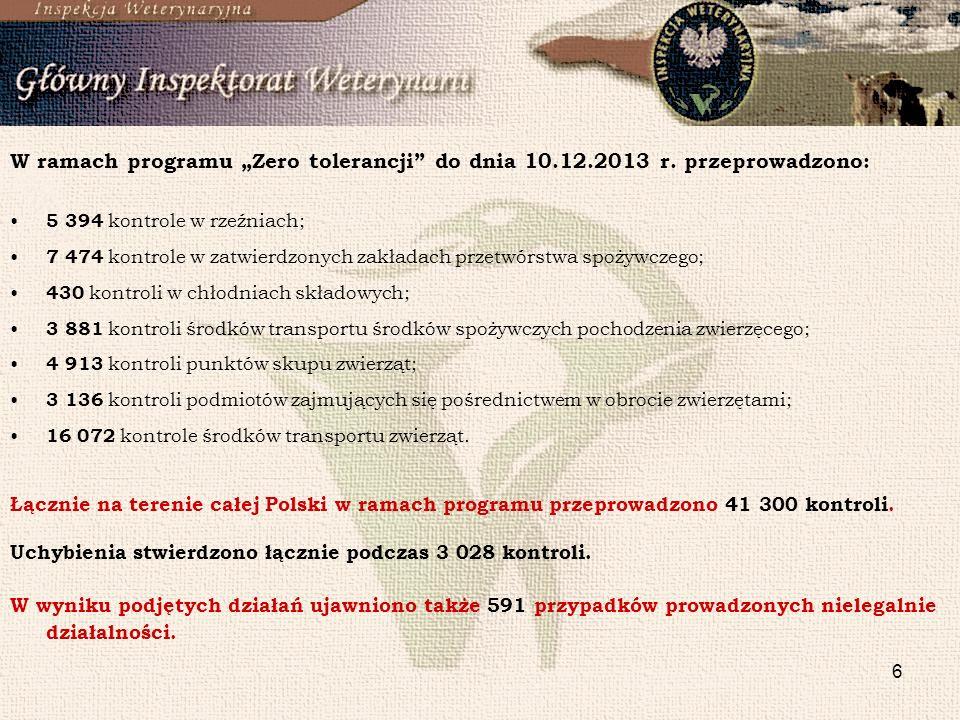 6 W ramach programu Zero tolerancji do dnia 10.12.2013 r. przeprowadzono: 5 394 kontrole w rzeźniach; 7 474 kontrole w zatwierdzonych zakładach przetw