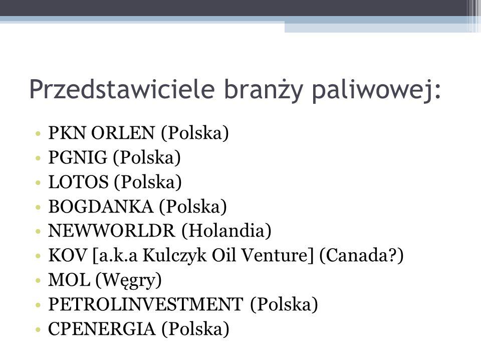 Przedstawiciele branży paliwowej: PKN ORLEN (Polska) PGNIG (Polska) LOTOS (Polska) BOGDANKA (Polska) NEWWORLDR (Holandia) KOV [a.k.a Kulczyk Oil Venture] (Canada?) MOL (Węgry) PETROLINVESTMENT (Polska) CPENERGIA (Polska)