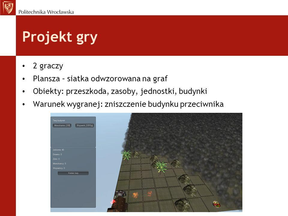 Projekt gry 2 graczy Plansza – siatka odwzorowana na graf Obiekty: przeszkoda, zasoby, jednostki, budynki Warunek wygranej: zniszczenie budynku przeci