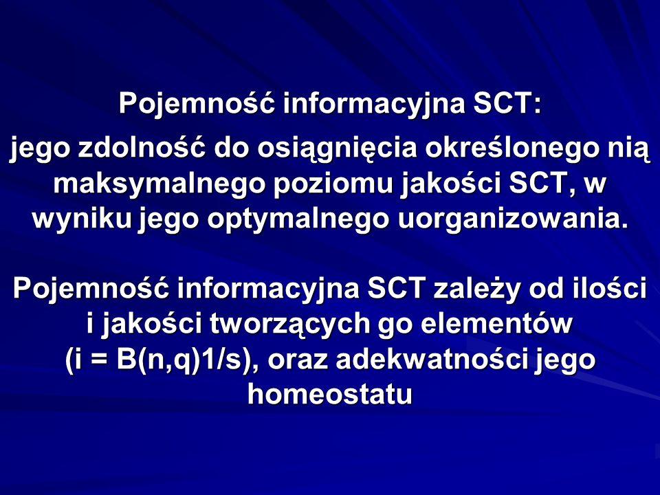 Pojemność informacyjna SCT: jego zdolność do osiągnięcia określonego nią maksymalnego poziomu jakości SCT, w wyniku jego optymalnego uorganizowania. P