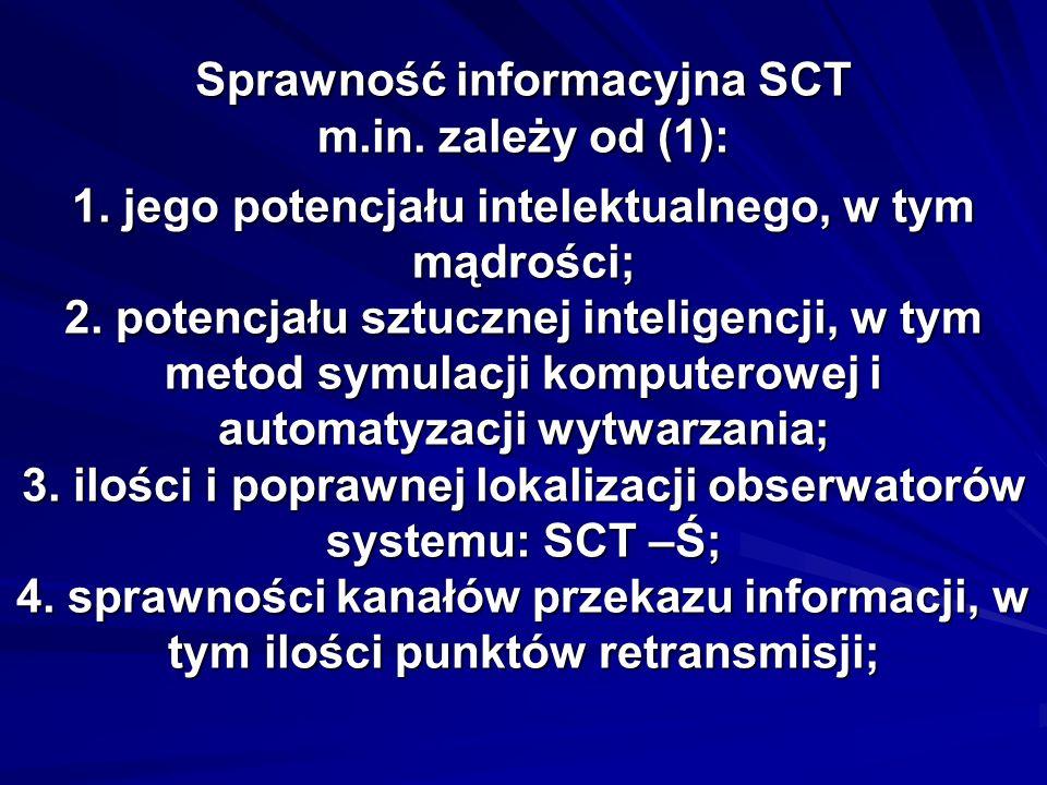 Sprawność informacyjna SCT m.in. zależy od (1): 1. jego potencjału intelektualnego, w tym mądrości; 2. potencjału sztucznej inteligencji, w tym metod