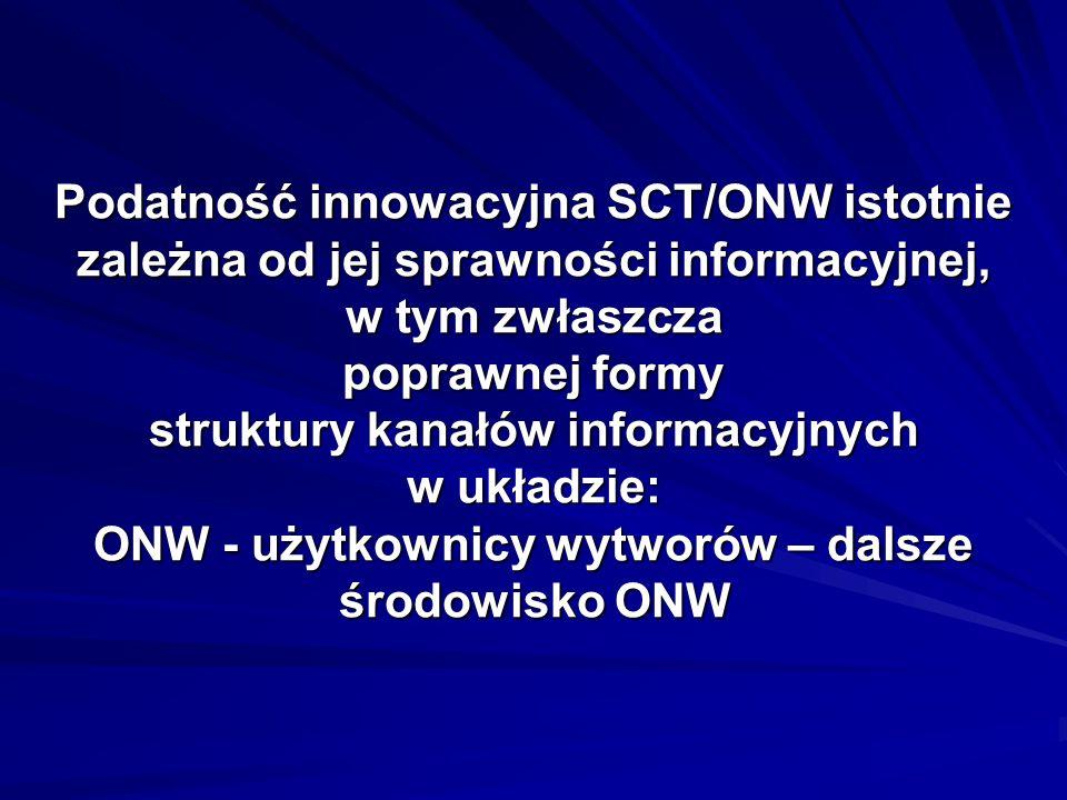 Podatność innowacyjna SCT/ONW istotnie zależna od jej sprawności informacyjnej, w tym zwłaszcza poprawnej formy struktury kanałów informacyjnych w układzie: ONW - użytkownicy wytworów – dalsze środowisko ONW