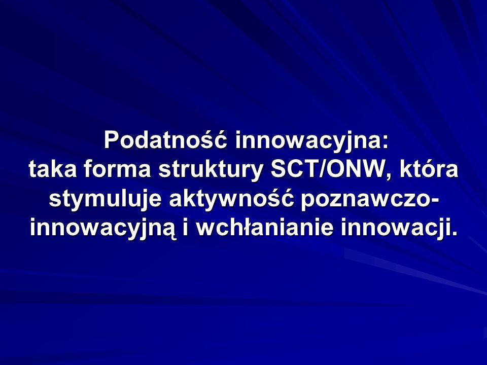Podatność innowacyjna: taka forma struktury SCT/ONW, która stymuluje aktywność poznawczo- innowacyjną i wchłanianie innowacji.
