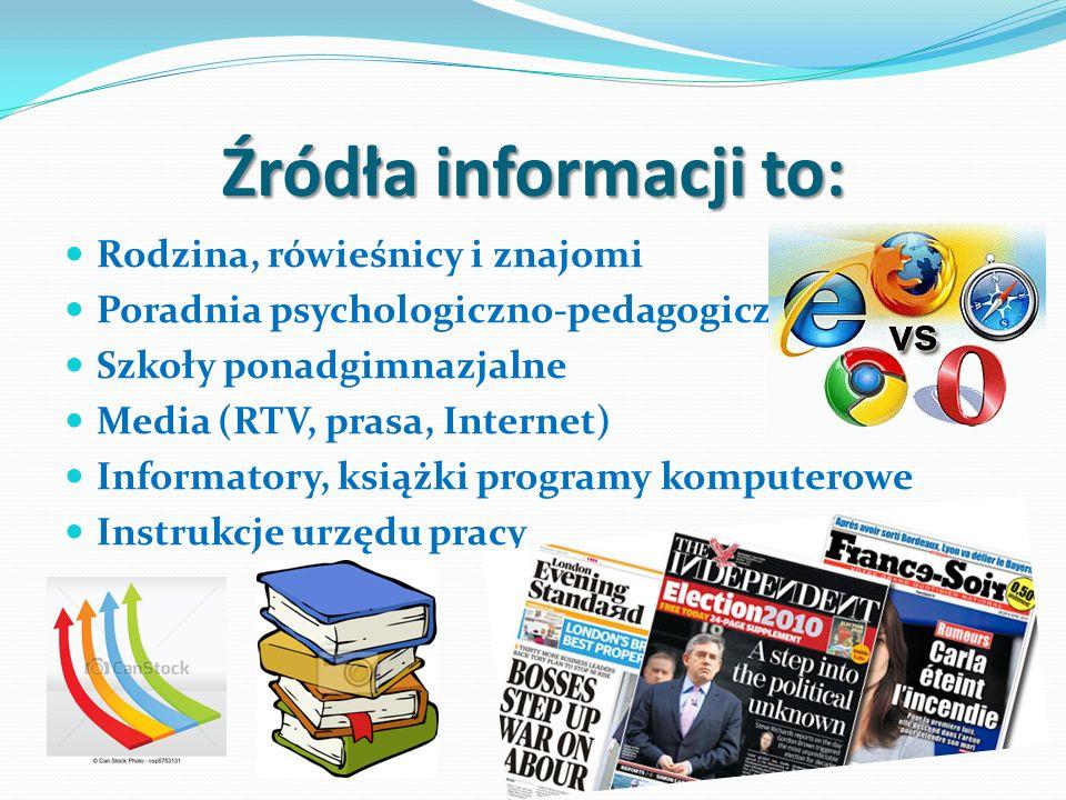 Źródła informacji to: Rodzina, rówieśnicy i znajomi Poradnia psychologiczno-pedagogiczna Szkoły ponadgimnazjalne Media (RTV, prasa, Internet) Informat