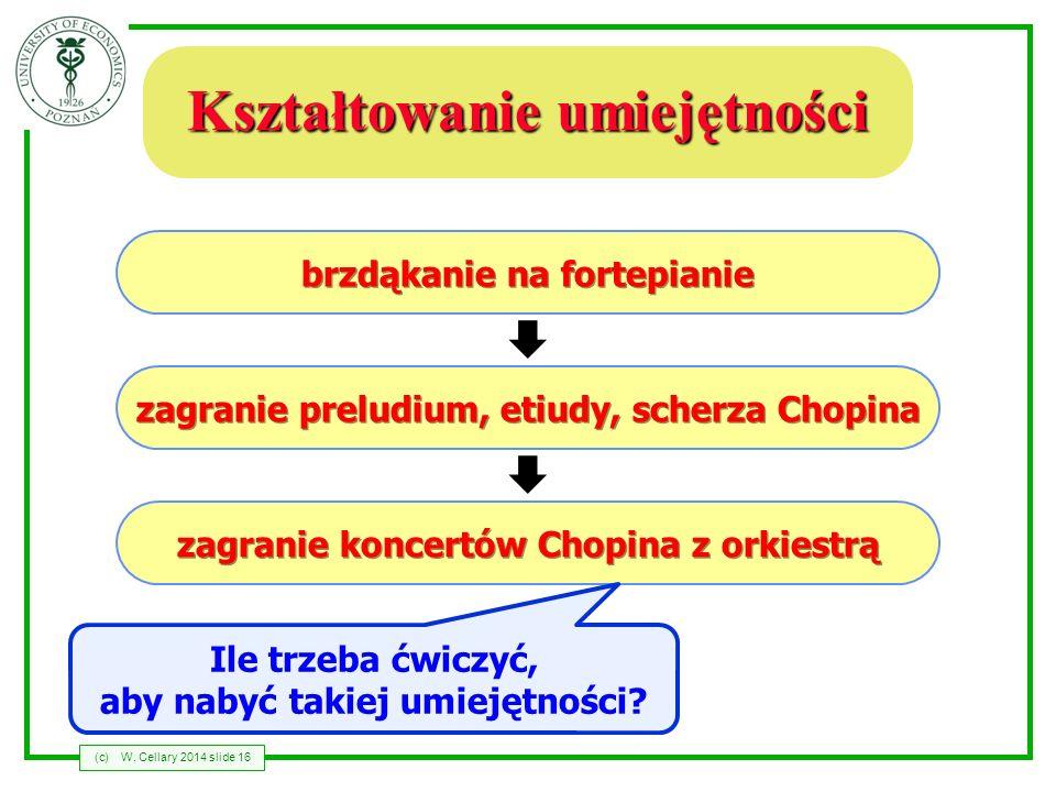 (c)W. Cellary 2014 slide 16 Kształtowanie umiejętności brzdąkanie na fortepianie zagranie preludium, etiudy, scherza Chopina zagranie koncertów Chopin