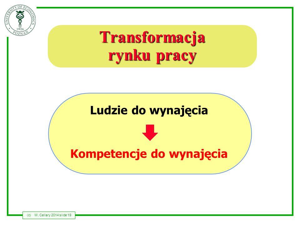 (c)W. Cellary 2014 slide 19 Transformacja rynku pracy Ludzie do wynajęcia Kompetencje do wynajęcia