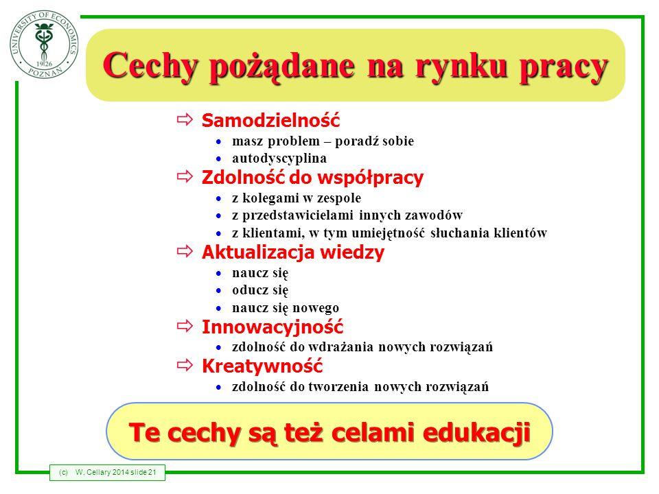 (c)W. Cellary 2014 slide 21 Cechy pożądane na rynku pracy Samodzielność masz problem – poradź sobie autodyscyplina Zdolność do współpracy z kolegami w