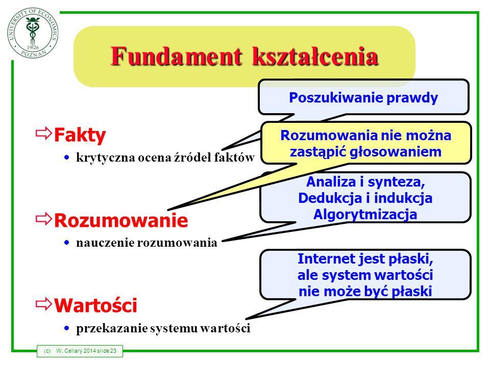 (c)W. Cellary 2014 slide 23 Fundament kształcenia Fakty krytyczna ocena źródeł faktów Rozumowanie nauczenie rozumowania Wartości przekazanie systemu w
