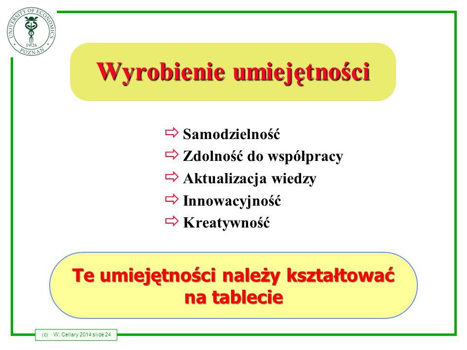(c)W. Cellary 2014 slide 24 Wyrobienie umiejętności Samodzielność Zdolność do współpracy Aktualizacja wiedzy Innowacyjność Kreatywność Te umiejętności