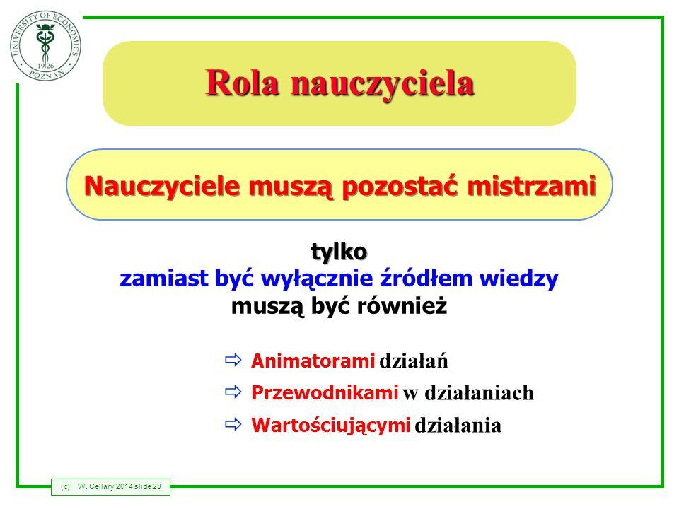 (c)W. Cellary 2014 slide 28 Rola nauczyciela Animatorami działań Przewodnikami w działaniach Wartościującymi działania Nauczyciele muszą pozostać mist