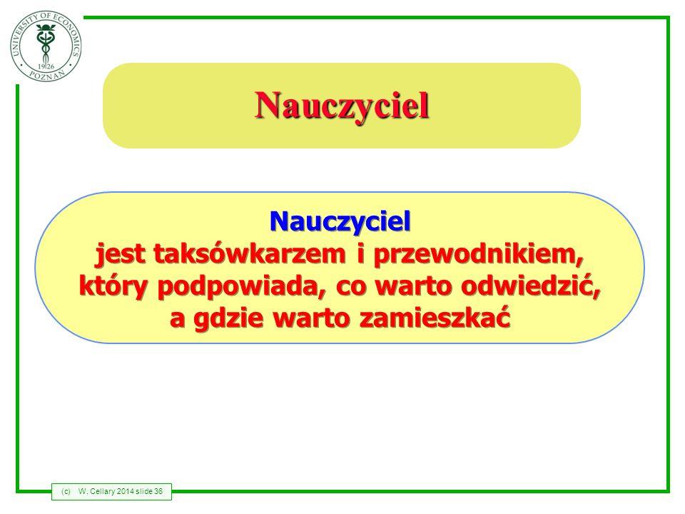 (c)W. Cellary 2014 slide 36 Nauczyciel Nauczyciel jest taksówkarzem i przewodnikiem, który podpowiada, co warto odwiedzić, a gdzie warto zamieszkać