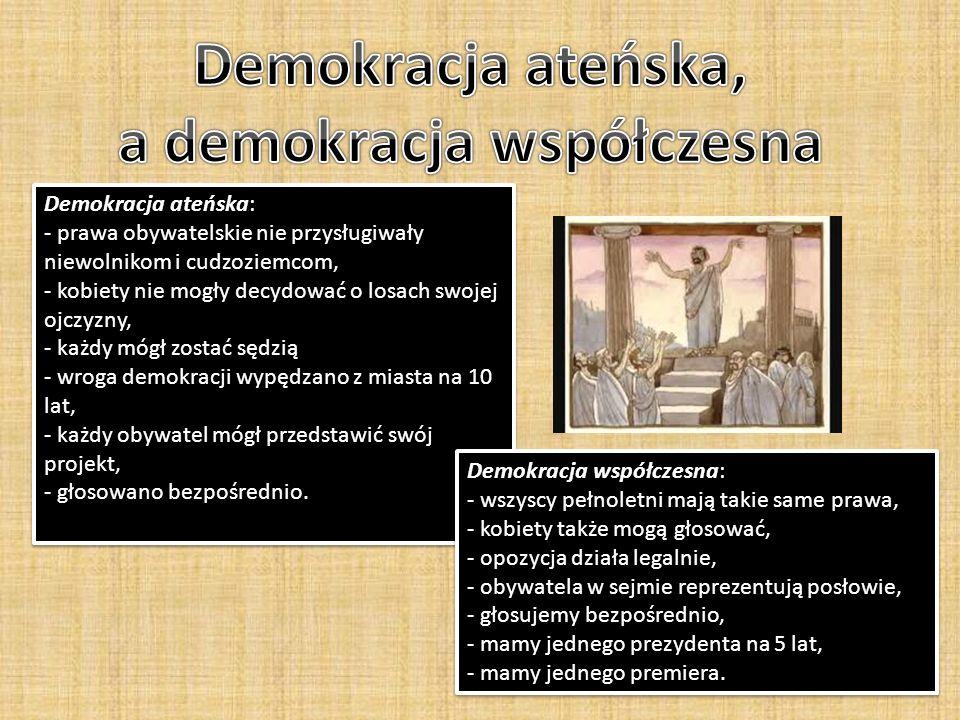 Demokracja ateńska: - prawa obywatelskie nie przysługiwały niewolnikom i cudzoziemcom, - kobiety nie mogły decydować o losach swojej ojczyzny, - każdy