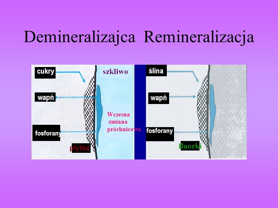 Demineralizajca Remineralizacja cukry wapń fosforany płytka Wczesna zmiana próchnicowa szkliwo ślina wapń fluorki fosforany