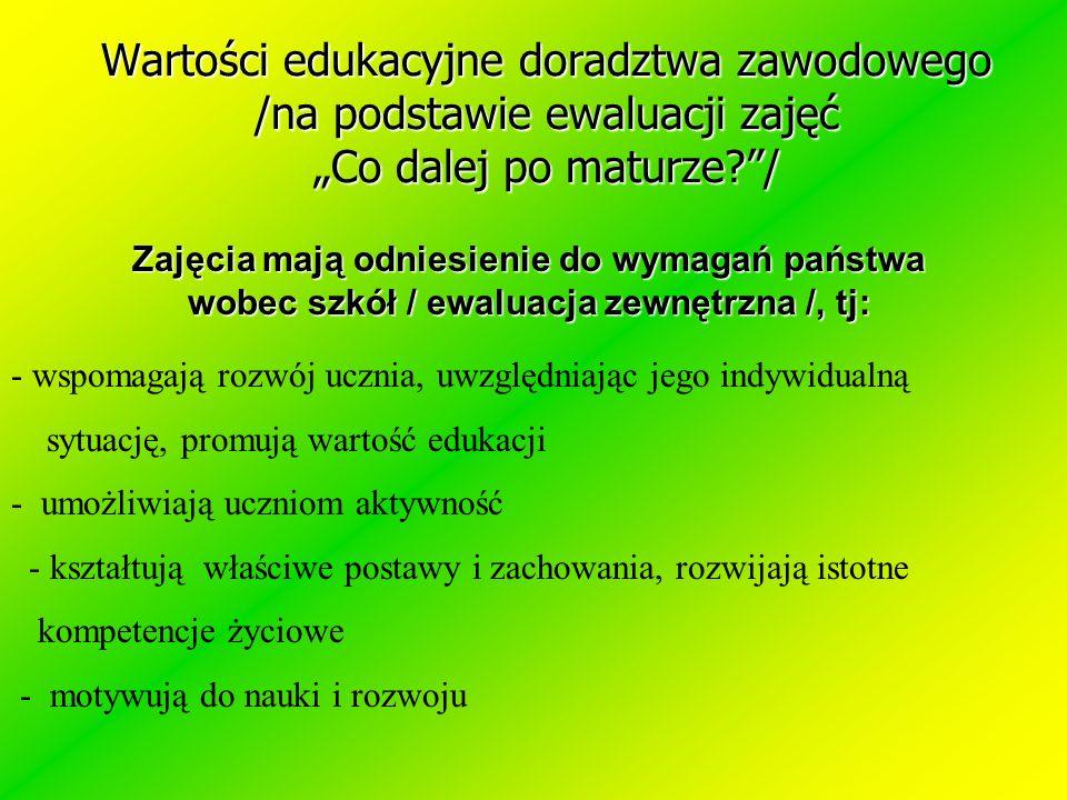 Wartości edukacyjne doradztwa zawodowego /na podstawie ewaluacji zajęć Co dalej po maturze / Zajęcia mają odniesienie do wymagań państwa wobec szkół / ewaluacja zewnętrzna /, tj: - wspomagają rozwój ucznia, uwzględniając jego indywidualną sytuację, promują wartość edukacji - umożliwiają uczniom aktywność - kształtują właściwe postawy i zachowania, rozwijają istotne kompetencje życiowe - motywują do nauki i rozwoju