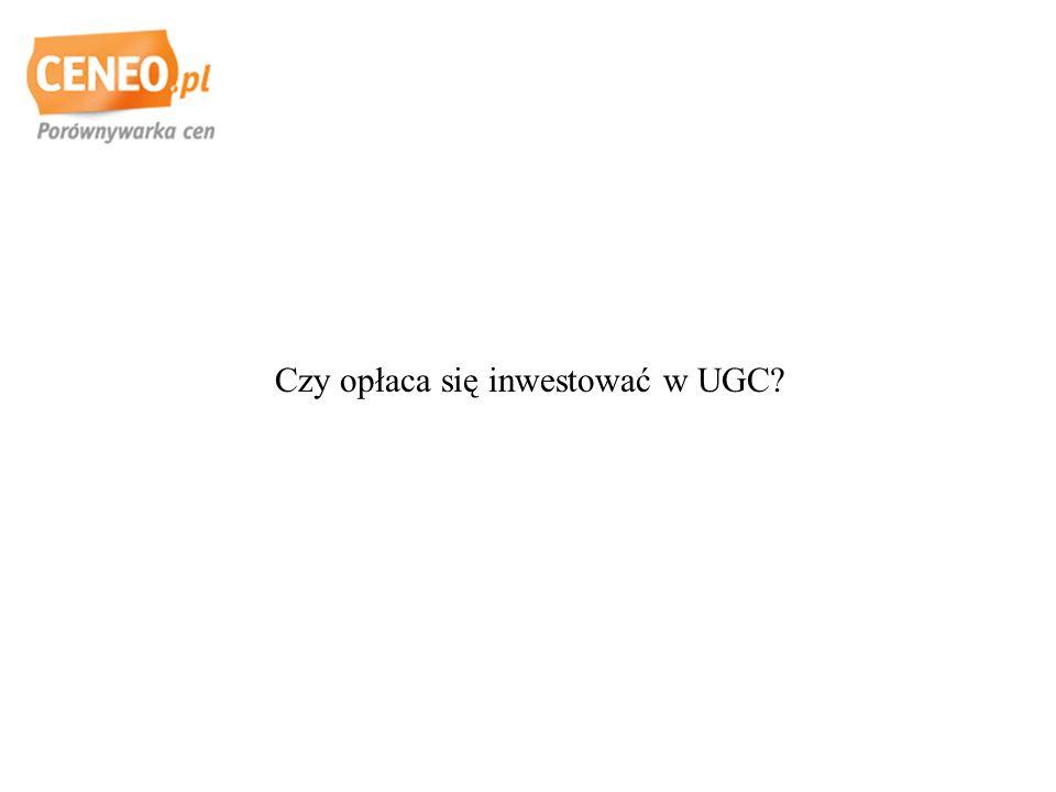Czy opłaca się inwestować w UGC