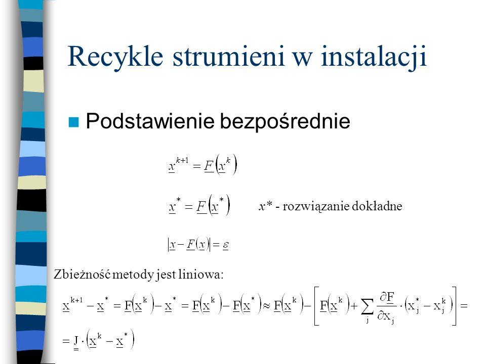 Recykle strumieni w instalacji Podstawienie bezpośrednie x* - rozwiązanie dokładne Zbieżność metody jest liniowa: