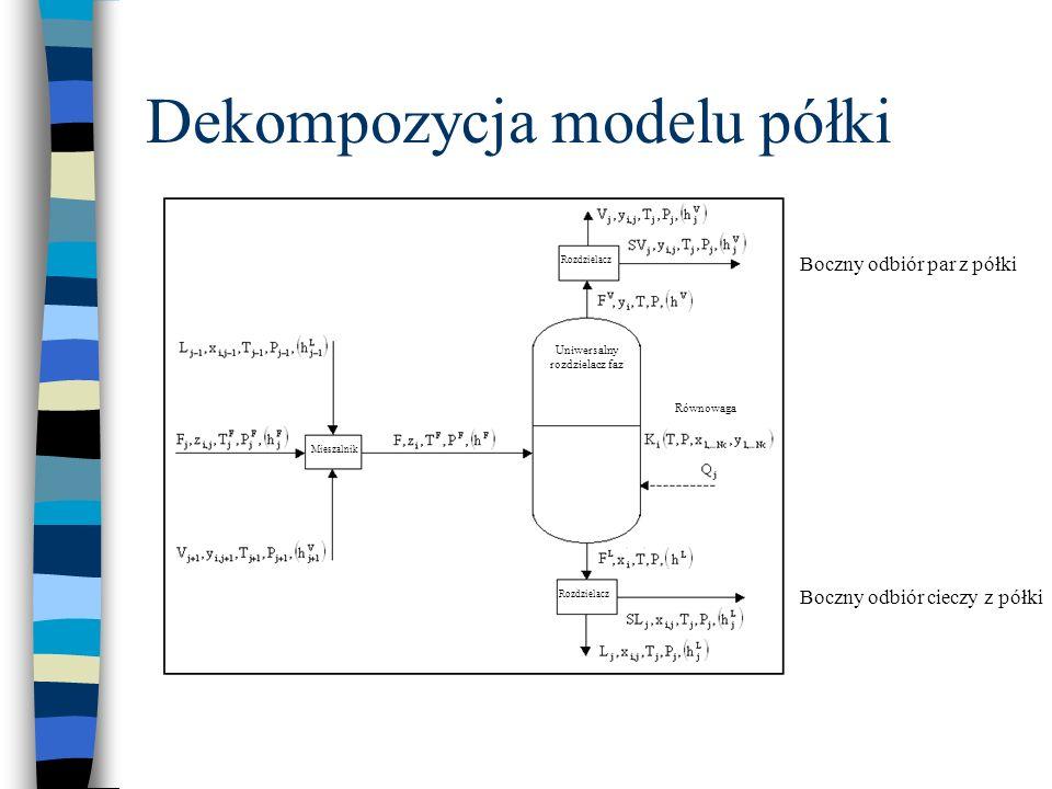 Dekompozycja modelu półki Mieszalnik Rozdzielacz Równowaga Uniwersalny rozdzielacz faz Boczny odbiór par z półki Boczny odbiór cieczy z półki
