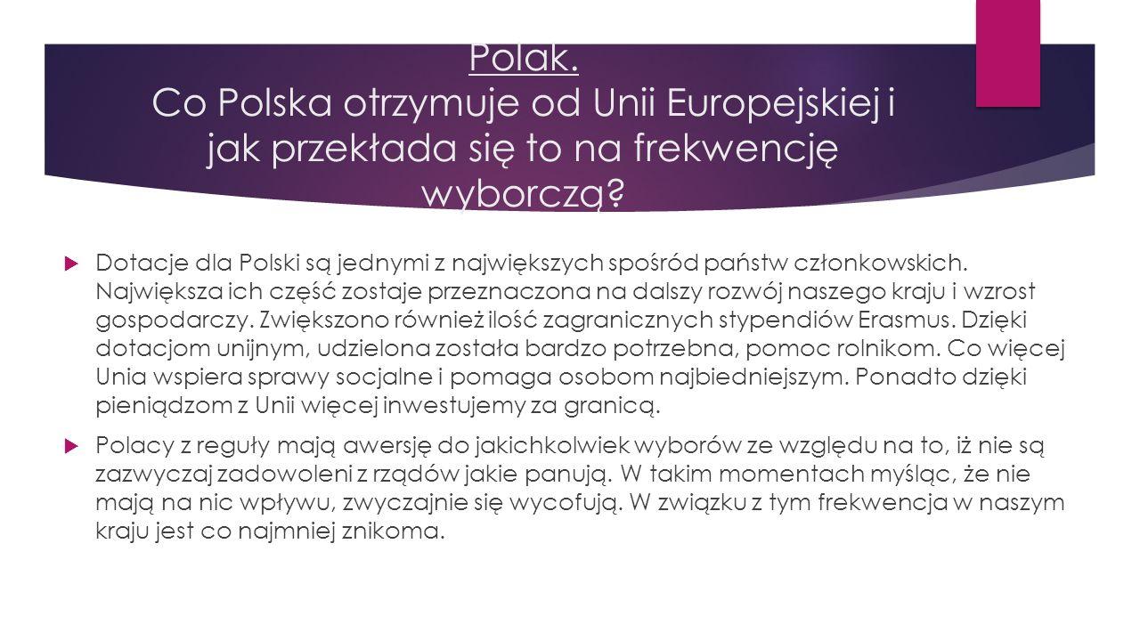 Polak. Co Polska otrzymuje od Unii Europejskiej i jak przekłada się to na frekwencję wyborczą?