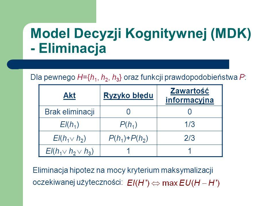 Model Decyzji Kognitywnej (MDK) - Eliminacja Dla pewnego H={h 1, h 2, h 3 } oraz funkcji prawdopodobieństwa P: AktRyzyko błędu Zawartość informacyjna Brak eliminacji00 El(h 1 )P(h1)P(h1)1/3 El(h 1 h 2 ) P(h 1 )+P(h 2 )2/3 El(h 1 h 2 h 3 ) 11 Eliminacja hipotez na mocy kryterium maksymalizacji oczekiwanej użyteczności: