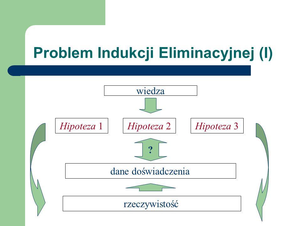 Problem Indukcji Eliminacyjnej (I) wiedza Hipoteza 1Hipoteza 2Hipoteza 3 dane doświadczenia rzeczywistość ?