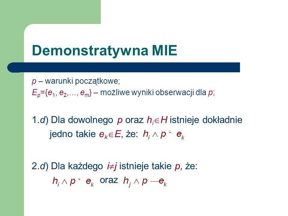Demonstratywna MIE p – warunki początkowe; E p ={e 1, e 2,..., e m } – możliwe wyniki obserwacji dla p; 1.d) Dla dowolnego p oraz h i H istnieje dokładnie jedno takie e k E, że: 2.d) Dla każdego i j istnieje takie p, że: oraz