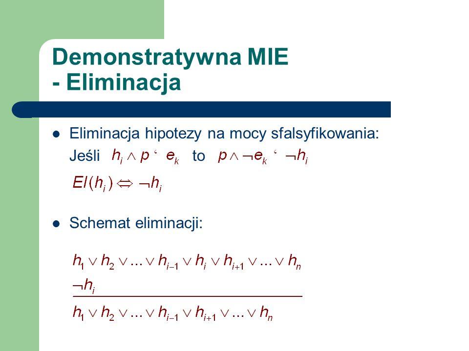 Probabilistyczna MIE p – warunki początkowe; E p ={e 1, e 2,..., e m } – możliwe wyniki obserwacji dla p; P – funkcja prawdopodobieństwa; 0.h*) dla każdego i jest tak, że: 1.h*) 2.h*) dla każdego i j jest tak, że: 1.p) Dla dowolnego p oraz h i H jest tak, że dla każdego e k E p ustalona jest wartość prawdopodobieństwa warunkowego P(e k |h i ) 2.p) Dla każdego i j istnieje takie p i takie e k E p, że P(e k |h i ) P(e k |h j )
