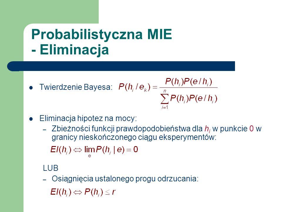 Probabilistyczna MIE - Eliminacja Twierdzenie Bayesa: Eliminacja hipotez na mocy: – Zbieżności funkcji prawdopodobieństwa dla h i w punkcie 0 w granicy nieskończonego ciągu eksperymentów: LUB – Osiągnięcia ustalonego progu odrzucania: